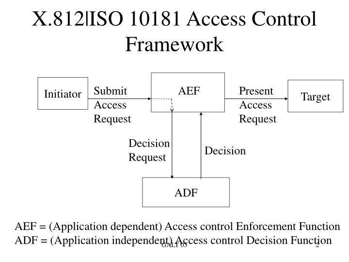 X 812 iso 10181 access control framework