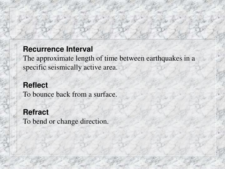 Recurrence Interval