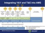 integrating v v and t e into ams