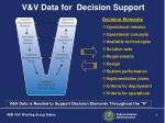 v v data for decision support