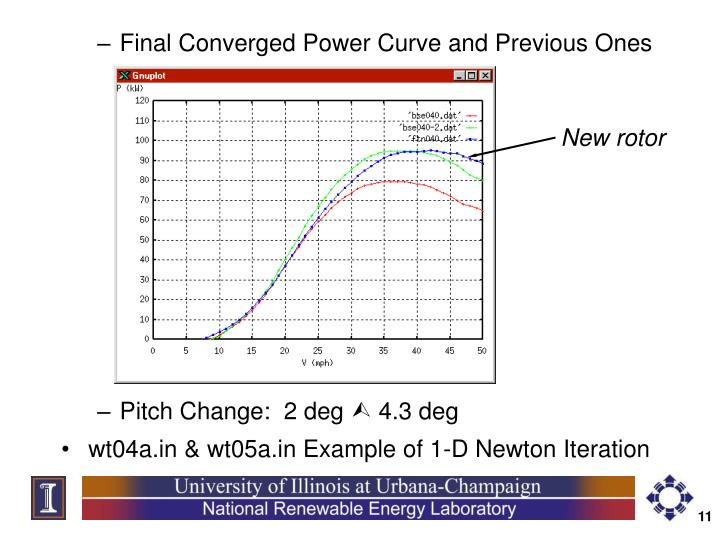 Final Converged Power Curve and Previous Ones