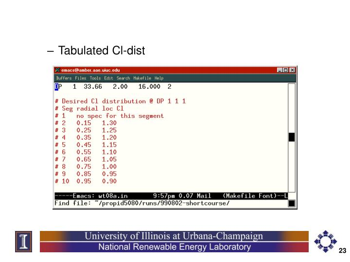 Tabulated Cl-dist