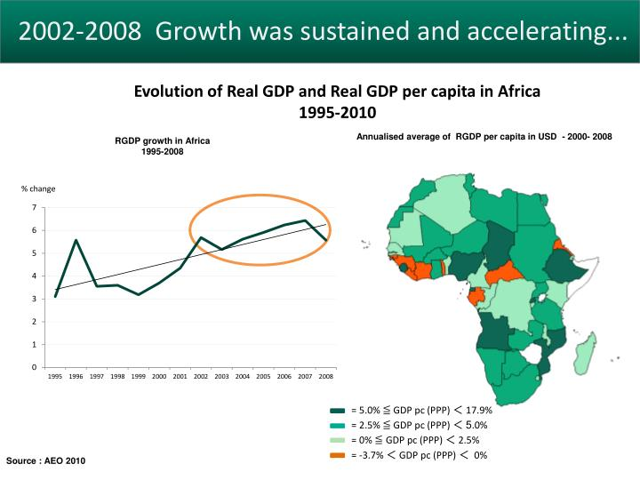 2002-2008  Growth was sustained and accelerating...