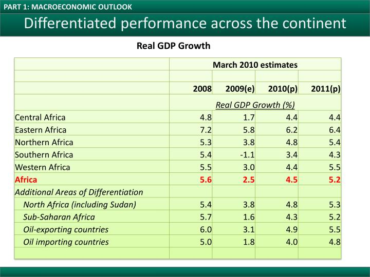 PART 1: MACROECONOMIC OUTLOOK