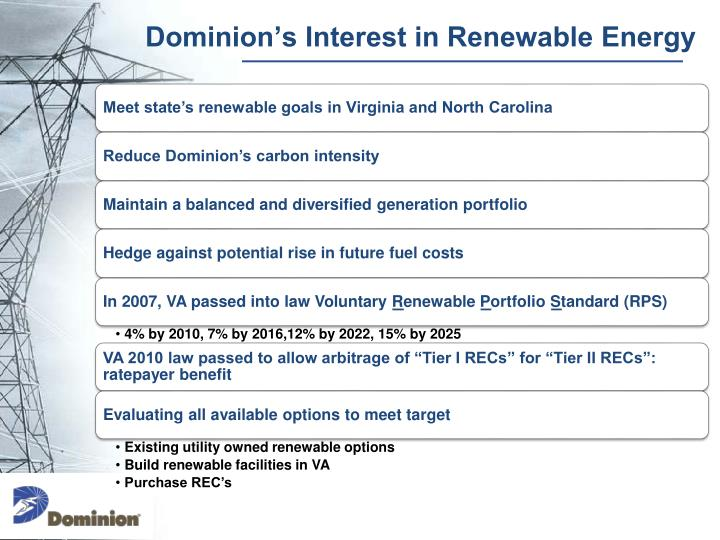 Dominion's Interest in Renewable Energy