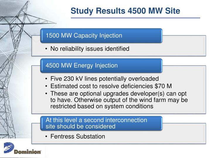 Study Results 4500 MW Site