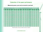 evaluation of the power performance6
