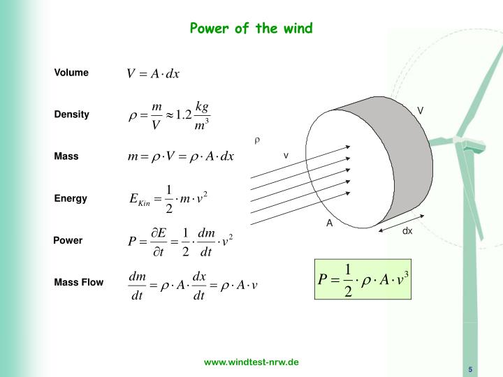 Power of the wind