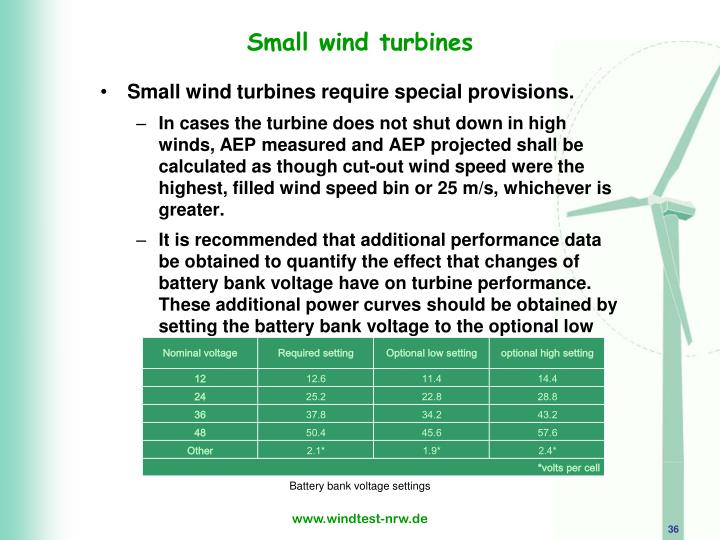 Small wind turbines
