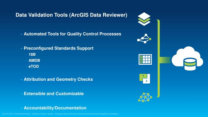 Data Validation Tools (ArcGIS Data Reviewer)