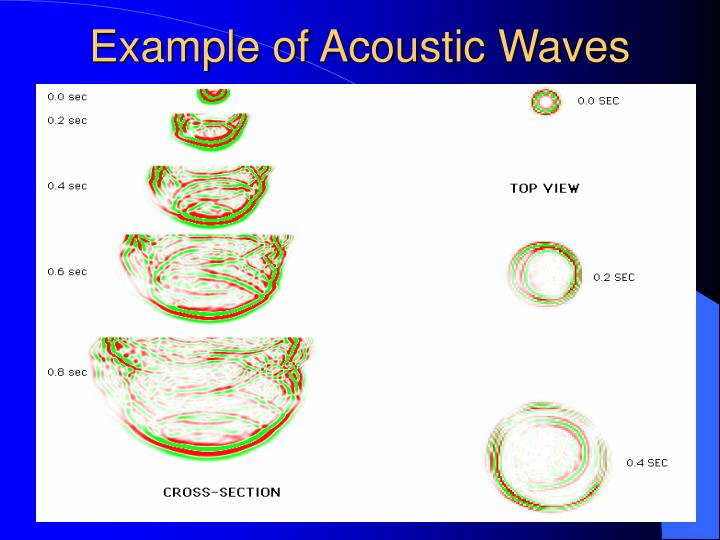 Example of Acoustic Waves