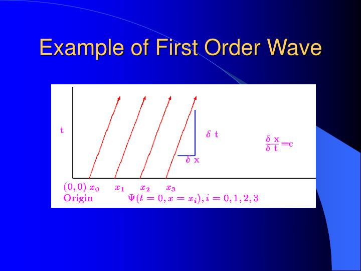 Example of First Order Wave