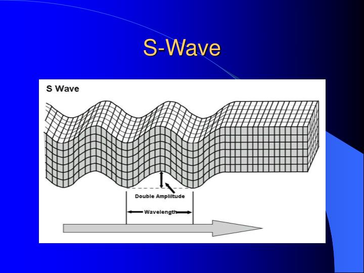 S-Wave