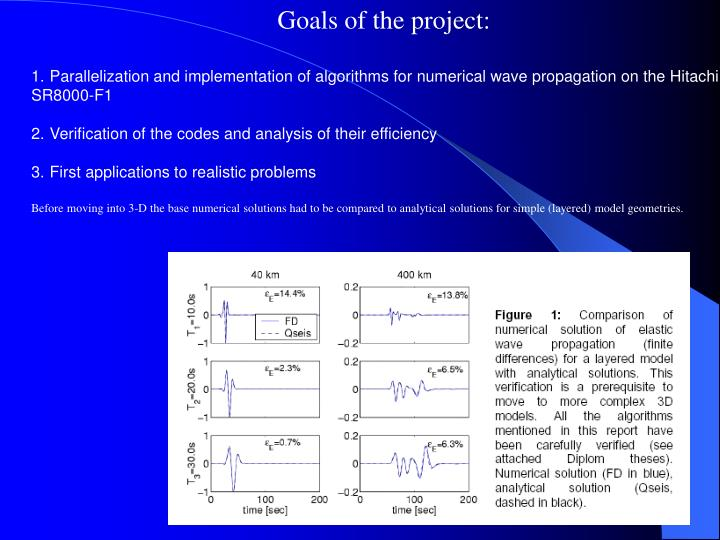 Goals of the project: