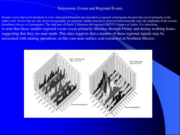 Teleseismic Events and Regional Events
