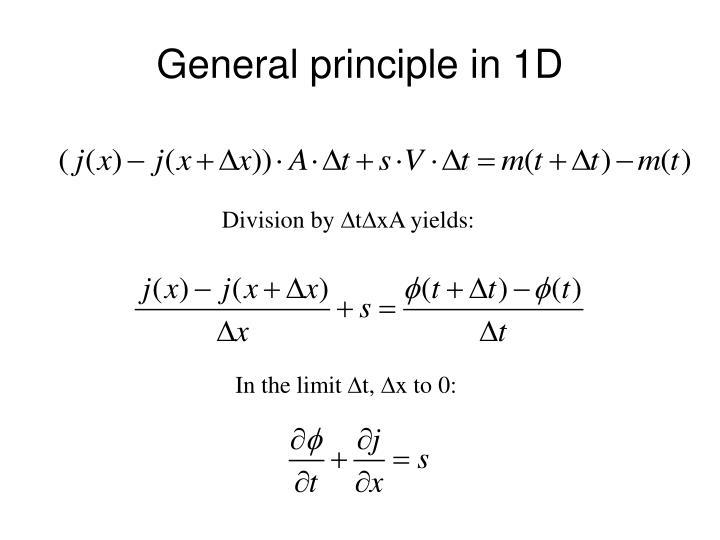 General principle in 1D