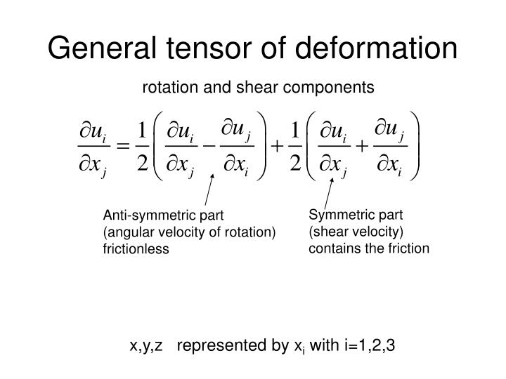 General tensor of deformation