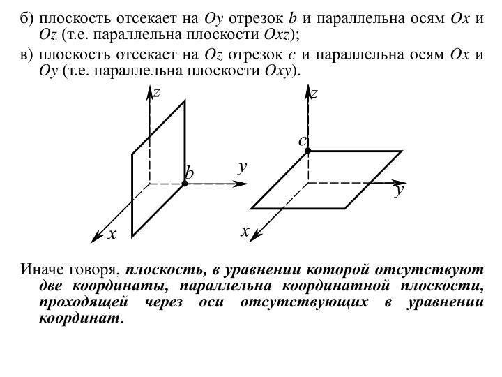 б) плоскость отсекает на