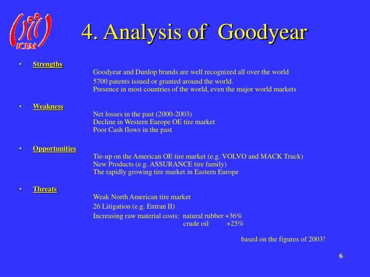 4. Analysis of  Goodyear