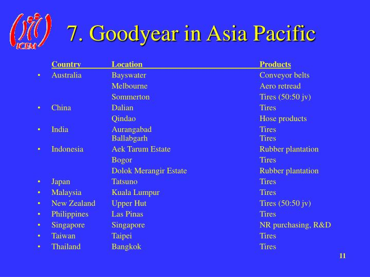 7. Goodyear in Asia Pacific