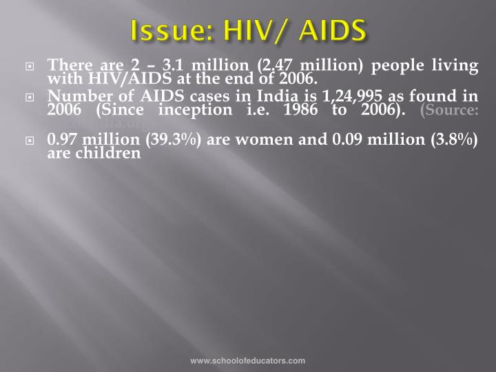 Issue: HIV/ AIDS