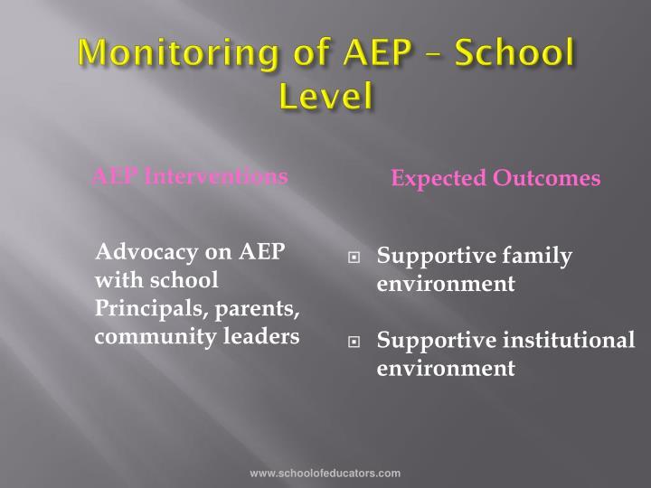 Monitoring of AEP – School Level