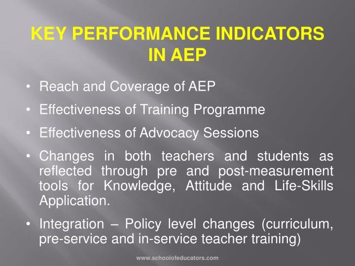 KEY PERFORMANCE INDICATORS IN AEP