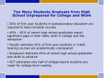 too many students graduate from high school unprepared for college and work