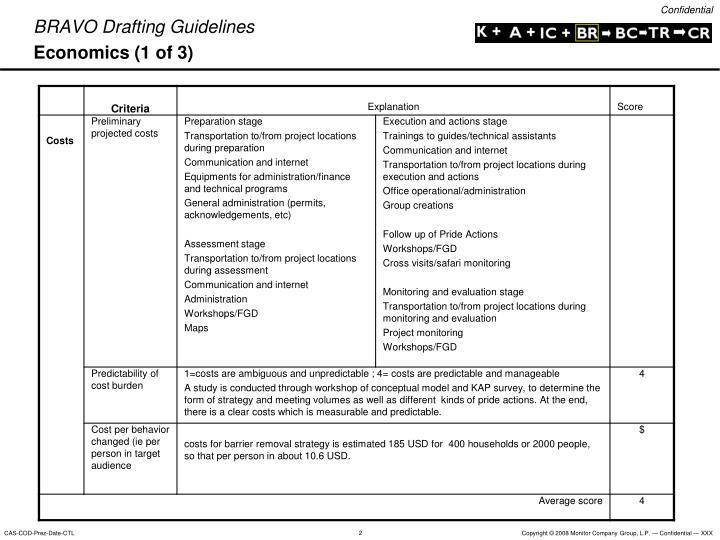 BRAVO Drafting Guidelines