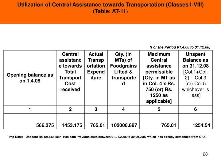 Utilization of Central Assistance towards Transportation (Classes I-VIII)