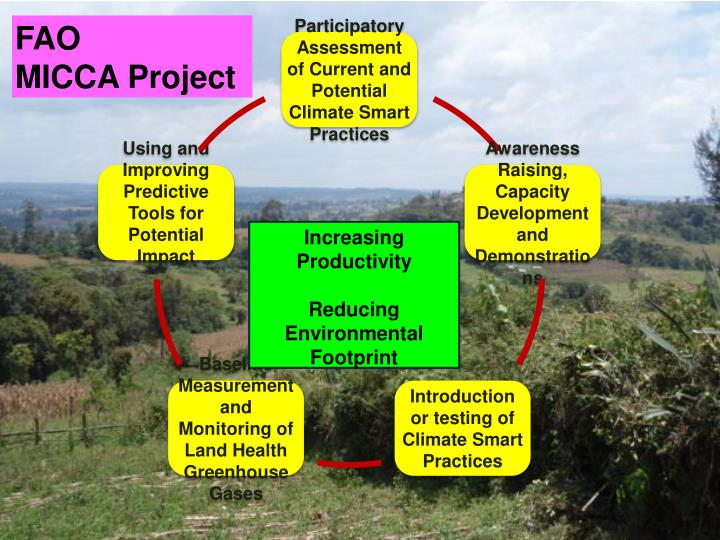 Participatory Assessment of Current and Potential Climate Smart Practices
