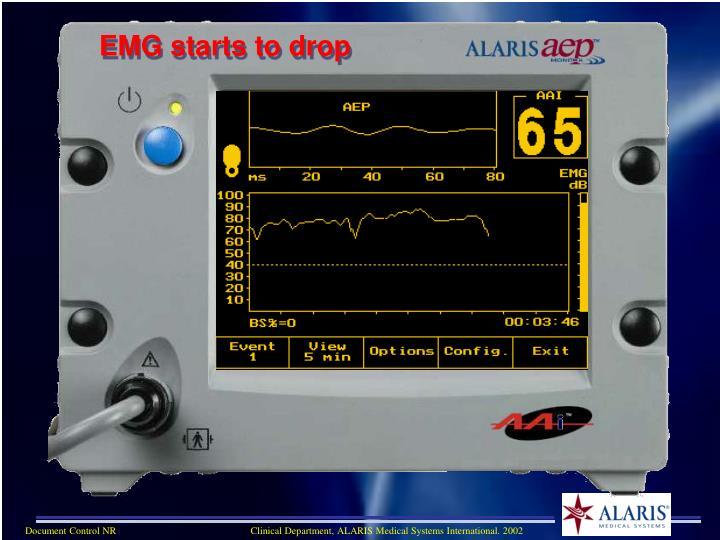 EMG starts to drop