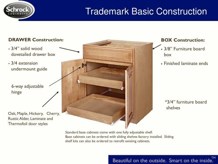 Trademark Basic Construction