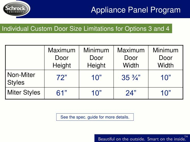 Appliance Panel Program