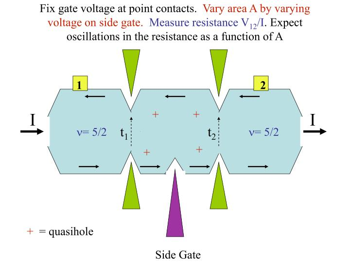 Fix gate voltage at point contacts.