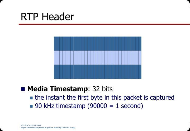 RTP Header