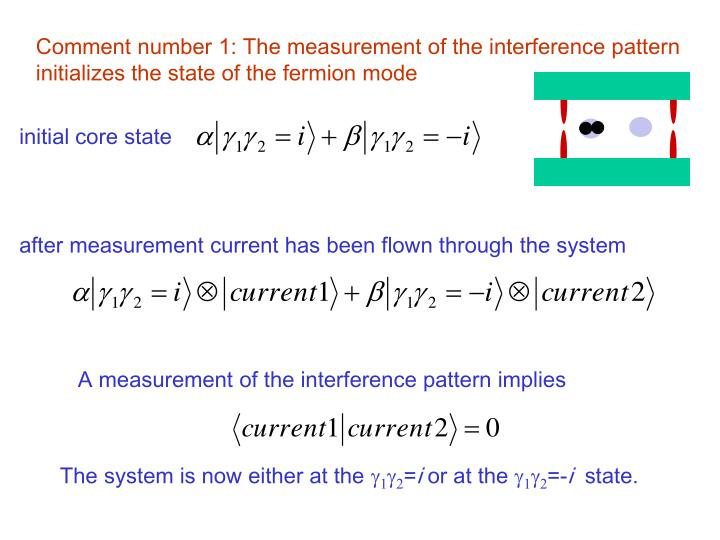 Comment number 1: The measurement of the interference pattern