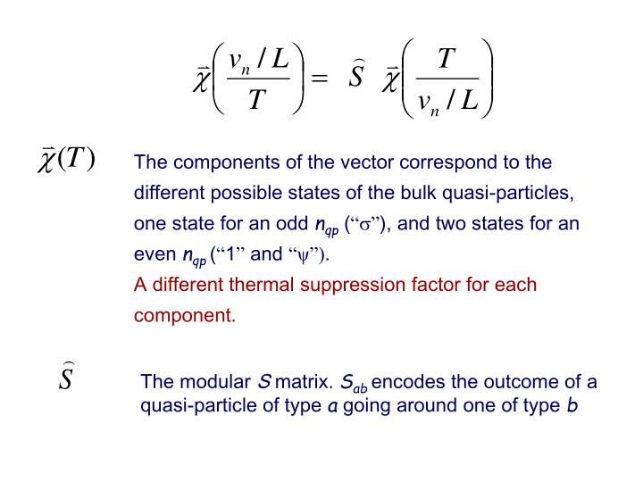 The components of the vector correspond to the different possible states of the bulk quasi-particles, one state for an odd