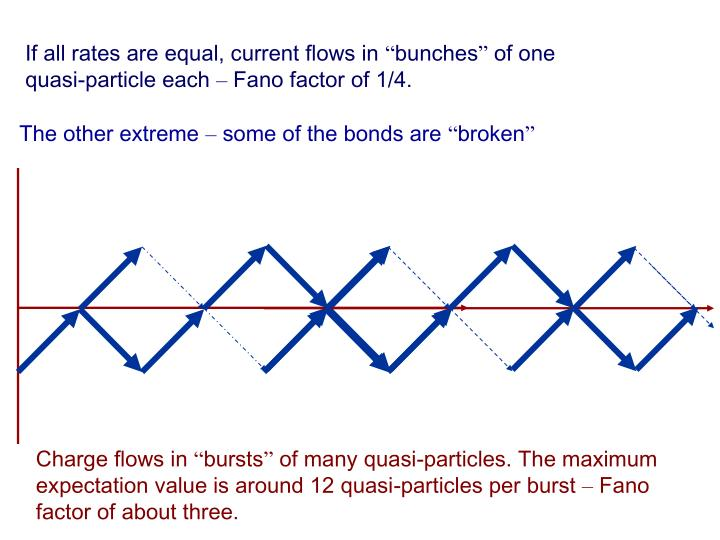 If all rates are equal, current flows in