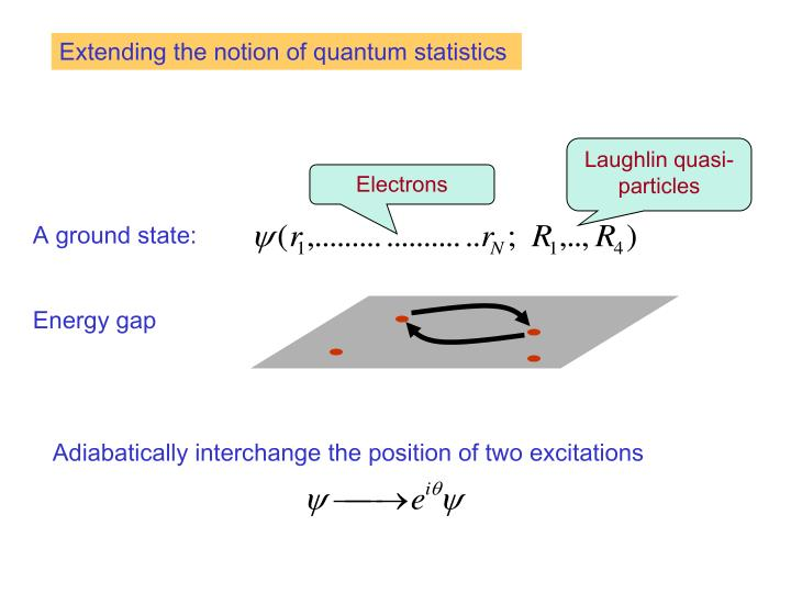 Extending the notion of quantum statistics
