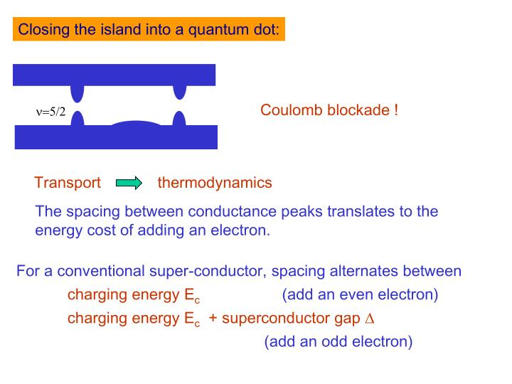 Closing the island into a quantum dot: