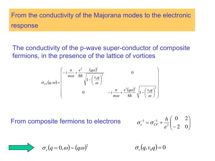 From the conductivity of the Majorana modes to the electronic