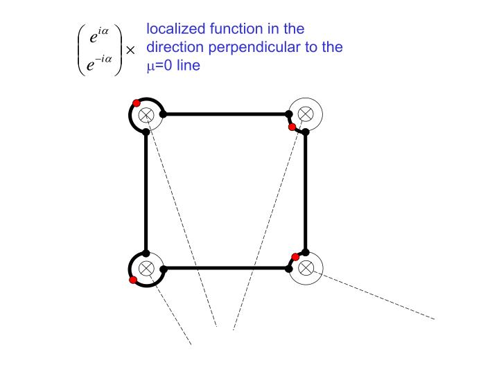 localized function in the
