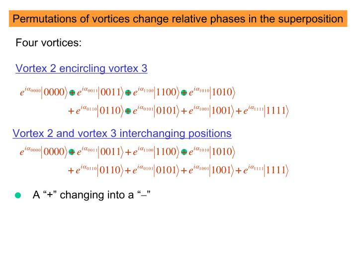 Permutations of vortices change relative phases in the superposition