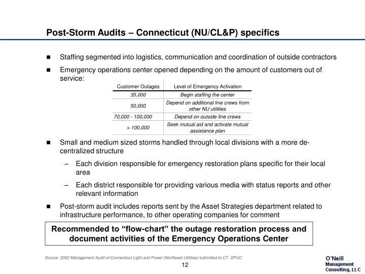 Post-Storm Audits – Connecticut (NU/CL&P) specifics