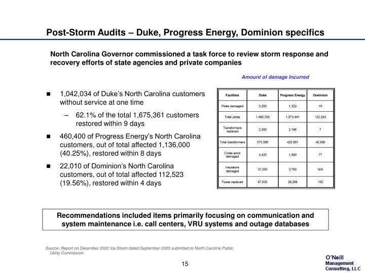 Post-Storm Audits – Duke, Progress Energy, Dominion specifics