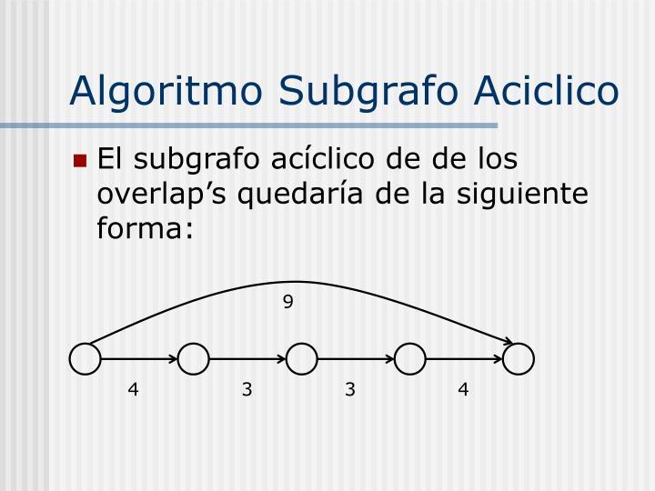 Algoritmo Subgrafo Aciclico