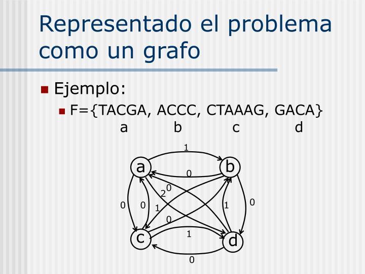 Representado el problema como un grafo