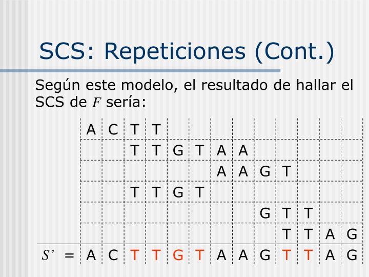 SCS: Repeticiones (Cont.)