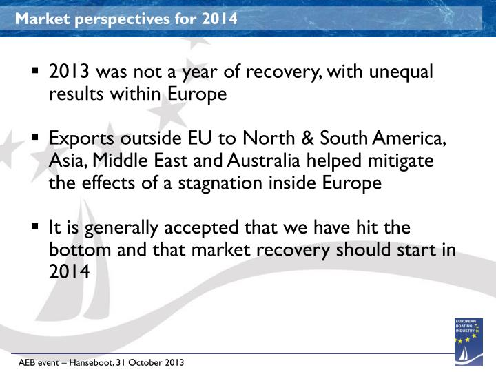 Market perspectives for 2014